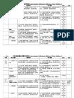 二年级华语全年教学计划 3-1