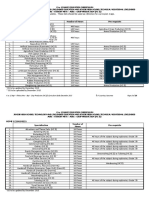 AF_Agri-Crop Production NC II 20151119.pdf