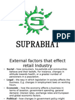 External Factors That Effect Retail Industry