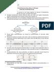 11 Biology Notes Biomolecules