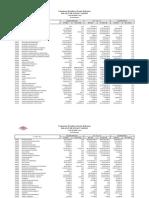 Ypfb Balance de Sumas y Saldos-2014