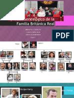 Diapo de Ingles (1) familiy