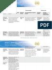 Fuentes del derecho y su clasificación general