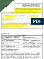 s00153466 rian prestwich edss470 assessment 1