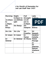 Rota Duty for the Lab Staff in Month of Ramadan 1437