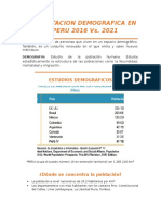 Demografia - Peru