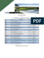 Calendario-de-competiciones-2016 golf.pdf