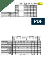 SULPHURIC ACID PLANT PROCESSo | Boiler | Heat Exchanger