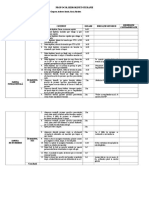 Protocol Hidrokinetoterapie Umăr
