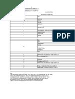 Cost Schedule 2014-15-1