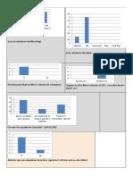 Resultat Enquestes de Gust Lectura