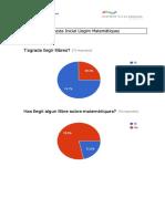 Enquesta Inicial Llegim Matemàtiques