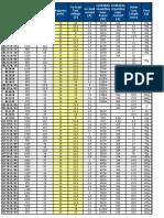 EMAX  brushless motor technical data.pdf