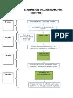 Flujo Induccion - Evaluacion - Admision