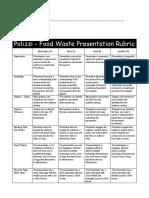 food waste rubric