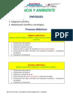 Procesosdidcticosdecienciayambiente 150811172744 Lva1 App6891