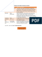IT project for Asian paints