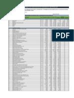 Cronograma de Adquisicion de Insumos o Materiales