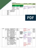 distribucion-unidades-didacticas