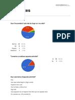 Resultats Enquesta LVA