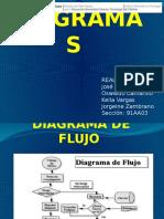 DIAGRAMAS.pptx