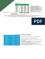 Hoja Excel Para El Cálculo Del Costo de Horas Hombre [Ing. Jorge Blanco] CivilGeeks.com