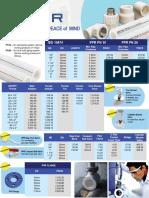 Neltex PPR Pricelist_2015