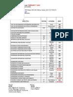 Pricelist Engineering
