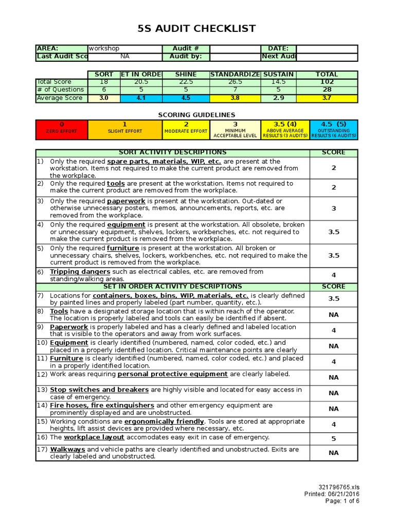 Charming Audit Results Template Ideas - Entry Level Resume ...