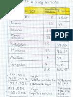 Manomahand_gráficas