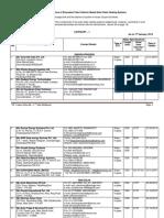 MNRE_list of Solar Water Heaters