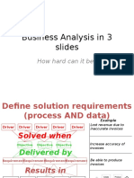 Business Analysis in 3 Slides