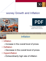 Chapter 30_Money Growth & Inflation