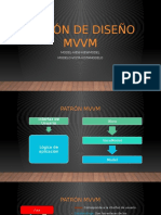 Patrón de Diseño MVVM