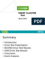 28 JAN 15 Taraf Cluster Report Verification
