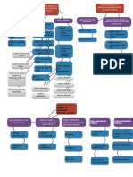 Clasificarea Adezivilor in Industria Lemnului