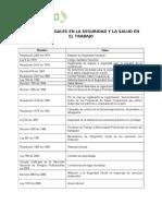 Anexo 2. Lista de requisitos normativos