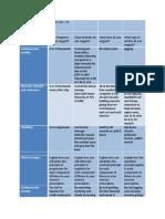 evans ef310 unit 08 client assessment matrix fitt pros-3