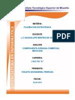 Analisis Compraventa Soriana-comercial Mexicana