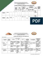 modelo_informe_tec2015_II (1)-TUTORIA-2016.docx