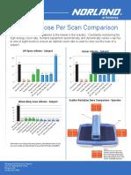 DXA Radiation Dose Comparison