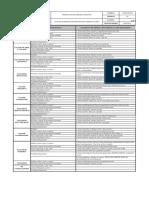 005 Guia de Elementos de Proteccion Personalepp a-gdh-di-005 v02 -15