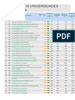 Ranking 2016 Universidades LatinoAmerica