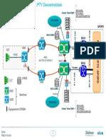 TOPOLOGIA Metro Descentral. IPTV 2015 Análise