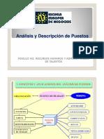 Analisis y Gestion Del Puesto de Trabajo Power Point [Sólo Lectura] [Modo de Compatibilidad]