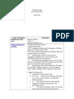indt 501 lesson plans for unit