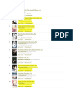 Most read books from Goodreads