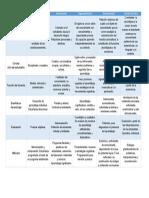 Paradigmas de Investigación Educativos (1)