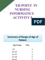 Power Point in Nursing Informatics