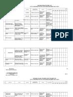 Rencana Kerja Program Gizi 2016